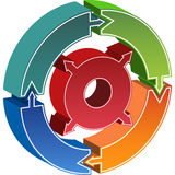 Process Circle Diagram - Arrows vector illustration