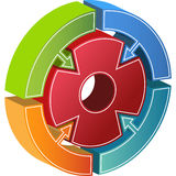 Process Circle Diagram - External. Extgernal segments effecting inward elements Royalty Free Stock Photo