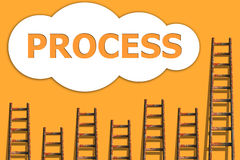 Process in could,wordding about success of business Royalty Free Stock Photography