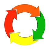 Process cycling arrow by arrow Royalty Free Stock Images