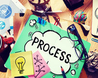 Process Determination Evaluate Improvement Steps Concept Royalty Free Stock Image