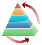 Process diagram Royalty Free Stock Photo