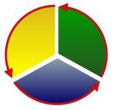 Process diagram stock photo