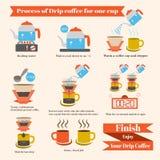 Process of drip coffee. Vector cartoon business Royalty Free Stock Photo