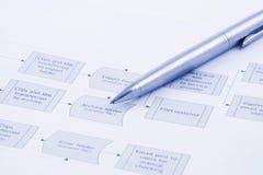 Process Flow Stock Photos