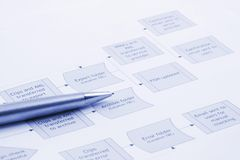 Process Flow. Close up of a business process flow report Royalty Free Stock Photography
