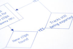 Process Flow. Close up of a business process flow report Stock Photo