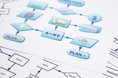 Process flow chart of business control plan. Flow chart of business control plan with arrows and symbols in blue process chart, black and white charts on royalty free stock photography