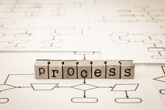 Process flow chart concept Stock Photography