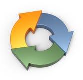 Process flow chart diagram Stock Photo