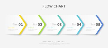 Process flow chart infographic