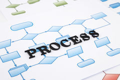 Process flow diagram. Word for process concept, black acrylic alphabets place on blank analysis process flow chart Stock Image