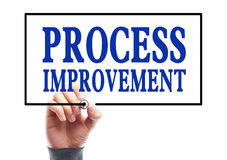 Free Process Improvement Royalty Free Stock Photos - 51318018