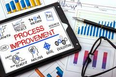 Process improvement concept Stock Images