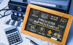 Process improvement concept Stock Photos