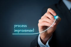 Process improvement Stock Images