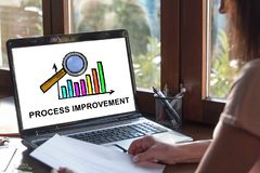 Process improvement concept on a laptop screen. Laptop screen displaying a process improvement concept royalty free stock photography