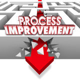Process Improvement 3d Words Arrow Breaking Through Maze Walls. Process Improvement 3d words on an arrow breaking through maze walls to illustrate changing Royalty Free Stock Photography