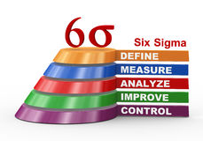 Process improvement - six sigma. 3d illustration of colorful presentation of concept of six sigma vector illustration
