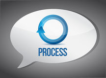 On the process message illustration design Stock Photos