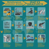 Process metallurgical industry info graphics Stock Images