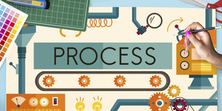 Process Method Production Operation System Concept Royalty Free Stock Photo