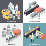 Milk Factory 2x2 Design Concept. Process of milk and cheese production and factory workers 2x2 design concept isolated on colorful background 3d isometric vector Stock Photos