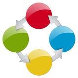 Process - 4 options Stock Photos