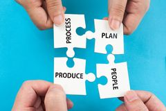 Process, Plan, People, Produce Royalty Free Stock Images