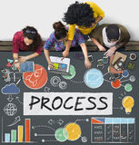 Process Procedure System Plan Concept Royalty Free Stock Images