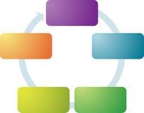 Process relationship business diagram. Process relationship business strategy management process concept diagram illustration Stock Photo