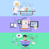 Process Research Planning and Learning Stock Images