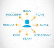 Process of Success Stock Photography