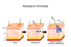 Process of tattooing Royalty Free Stock Photography