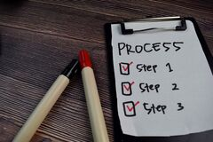 Process write on sticky notes and step task checklist isolated on the table