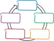 Processe o diagrama do negócio do relacionamento Imagens de Stock Royalty Free