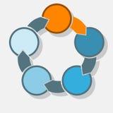 Processo cíclico de Infographic com áreas de texto, cinco posições ilustração stock