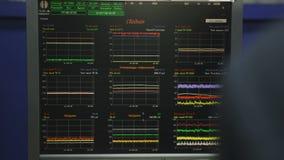 Processo de Controls Petrol Manufacturing do coordenador no computador vídeos de arquivo