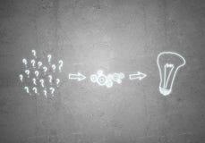 Processo di pensiero Immagine Stock