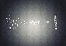 Processo di pensiero Immagini Stock Libere da Diritti