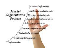 Processo di segmentazione del mercato fotografie stock libere da diritti