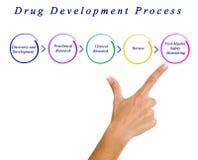 Processo di sviluppo della droga fotografia stock libera da diritti
