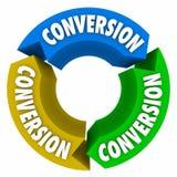 Processo di vendite del ciclo delle frecce di conversione 3 Immagine Stock Libera da Diritti