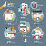 Processo di web design Fotografie Stock