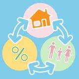 Processo do financiamento de empréstimo da hipoteca do domicílio familiar Fotografia de Stock
