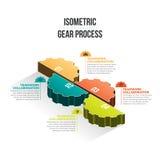 Processo isometrico dell'ingranaggio Fotografie Stock