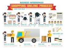 Processo online di compera Infographics Fotografia Stock Libera da Diritti