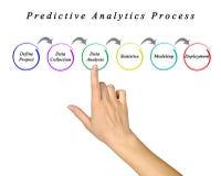 Processo premonitore di analisi dei dati Fotografie Stock