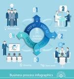Processus d'affaires infographic Images libres de droits