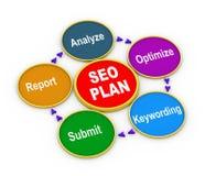processus 3d de plan de seo Image libre de droits